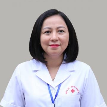 ThS. Nguyễn Thị Thanh Thủy